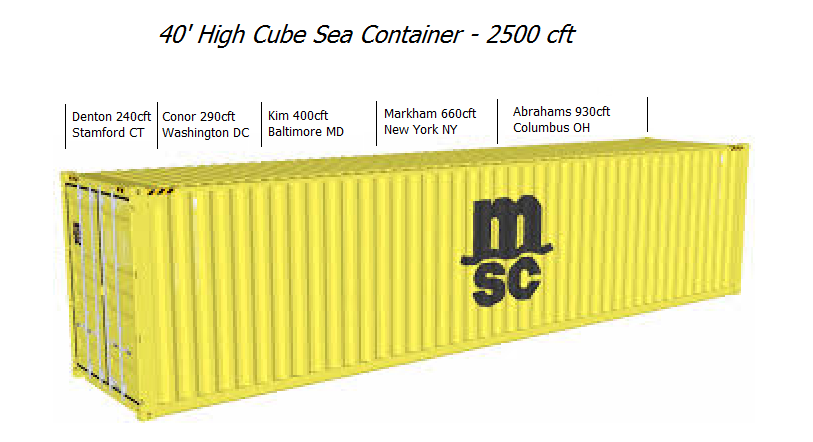 40' high cube sea container
